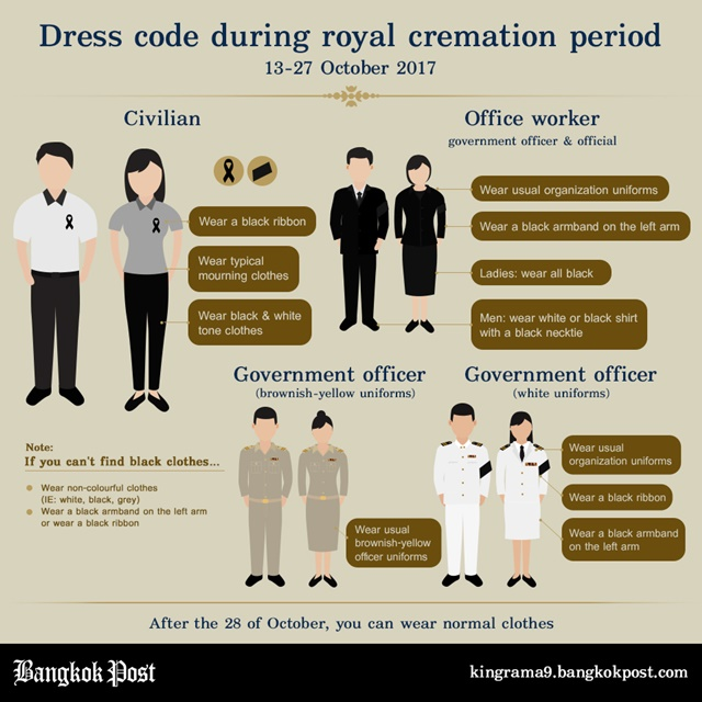Dress code during royal cremation period