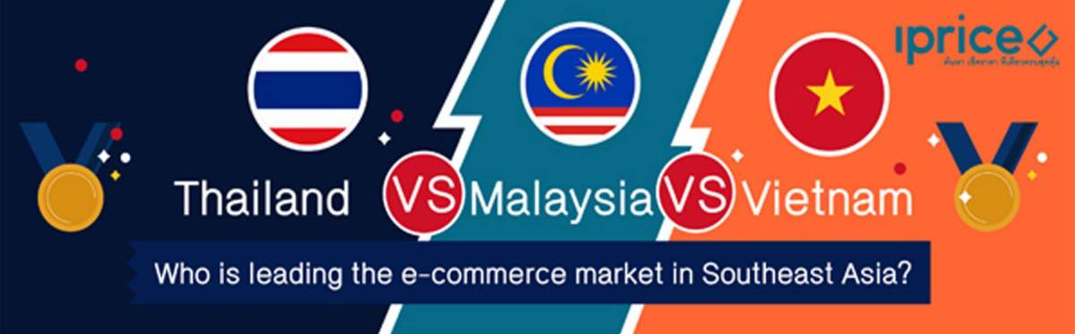 E-Commerce in Southeast Asia : Thailand VS Vietnam VS Malaysia Who is leading the market?
