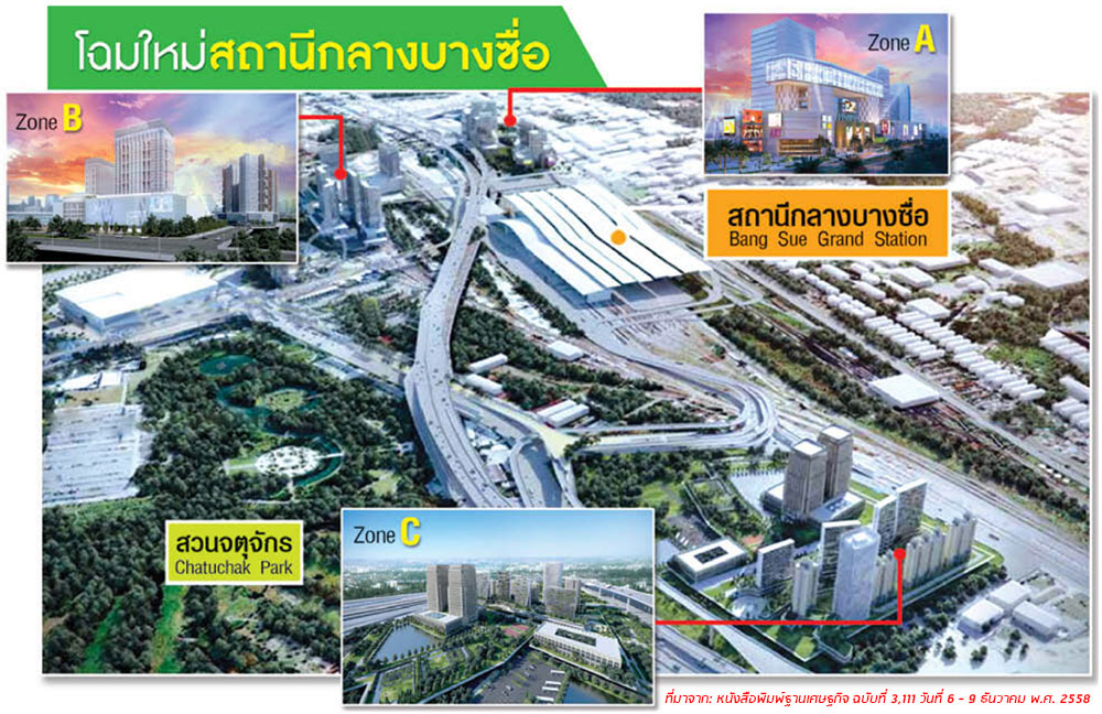 How Southeast Asia's largest railway station will impact Bangkok real estate