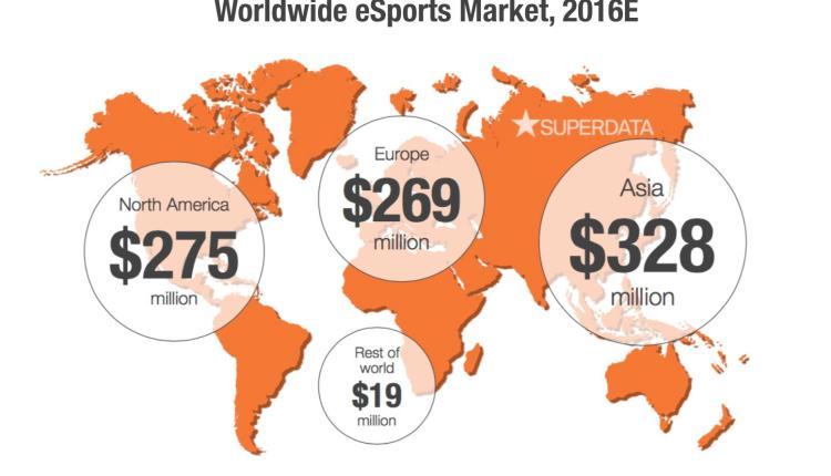 Worldwide eSports Market 2016