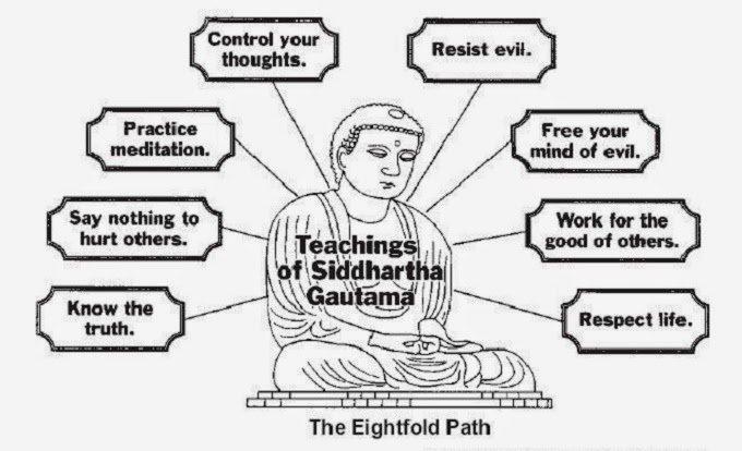 Path to nirvana