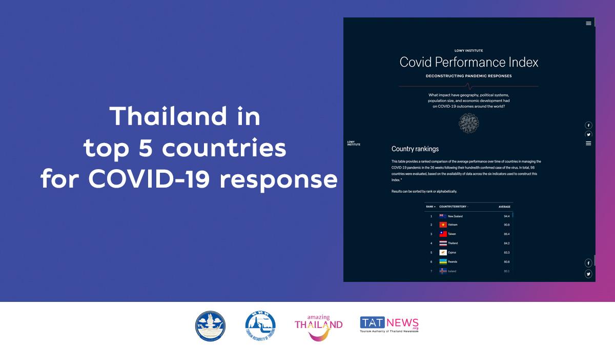 La Thaïlande classée parmi les 5 premiers pays pour la réponse au COVID-19