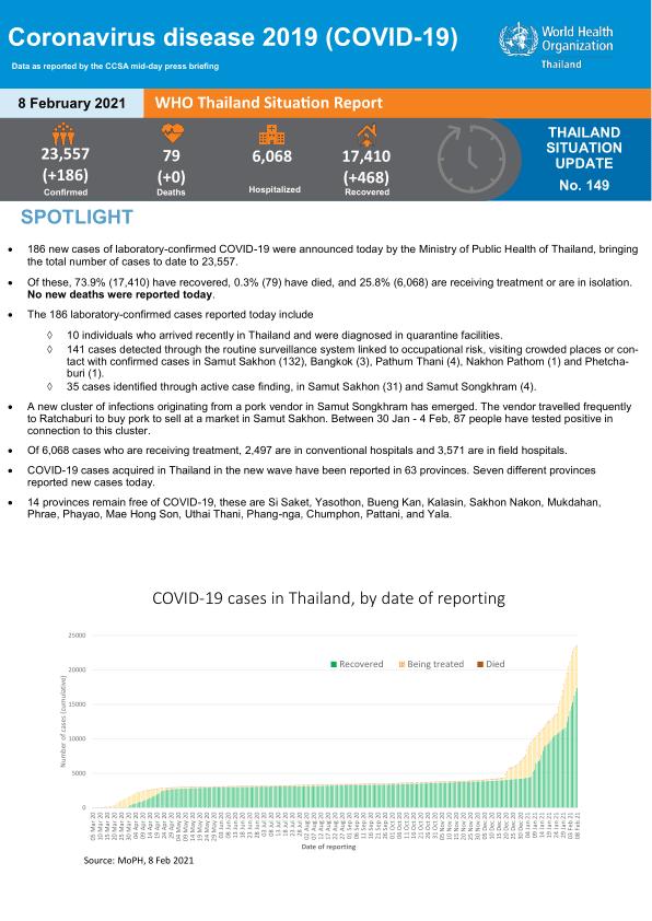 Maladie à coronavirus 2019 (COVID-19) Rapport de situation de l'OMS en Thaïlande - 8 février 2021 [EN/TH]