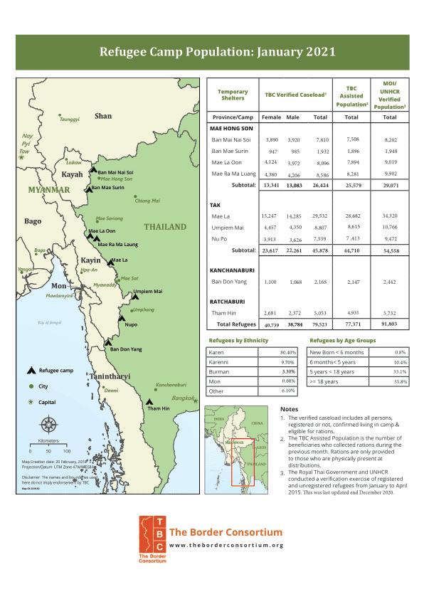 Thaïlande: populations des camps de réfugiés (janvier 2021)