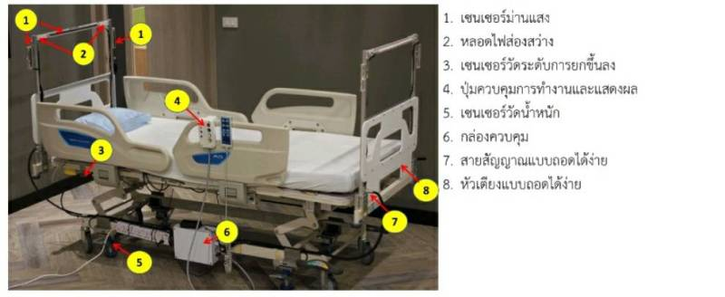 """Chulalongkorn Memorial Hospital, Thai Red Cross Society, have now jointly created """"smart hospital beds"""" to improve the quality of patients' lives and reduce the risk of accidents for the elderly"""
