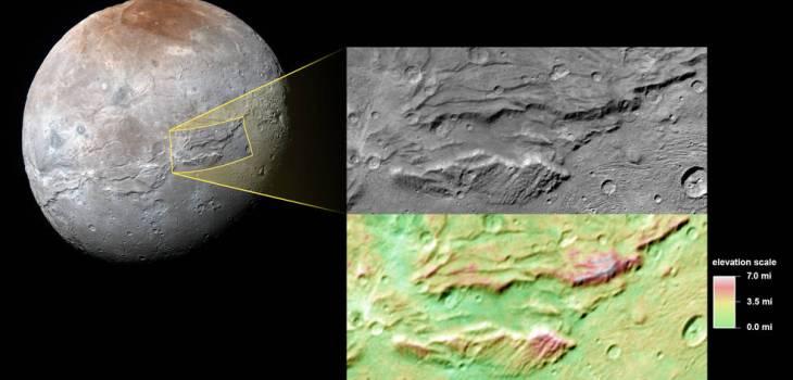 ดาว Charon พลูโตอาจเคยมีมหาสมุทร