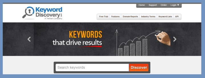 Keyword Discovery Tool | Thakur Blogger