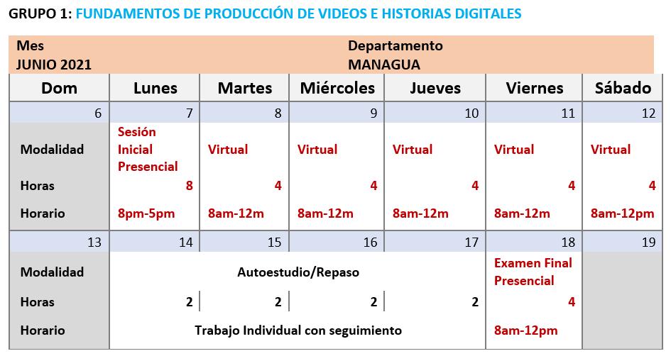 Fundamentos de Producción de videos G1