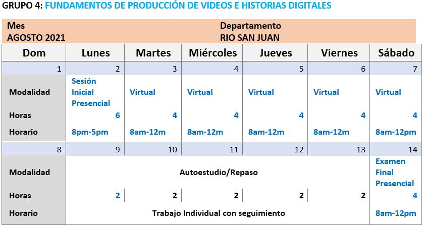 Fundamentos de Producción de videos G4