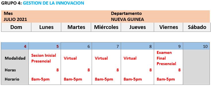 Gestion de la innovacion G4