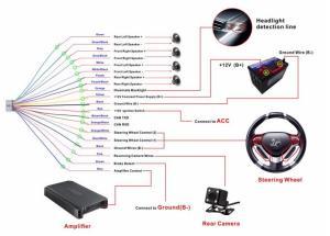 MP5 Car Player Andoid51 GPS DVD Stereo 70Inch 1080P HD Bluetooth Touch AM FM Radio  Free