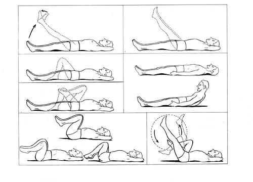 كيف تقوم بتخسيس منطقة البطن