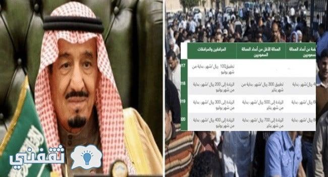 توضيح سعر رسوم تجديد الإقامة في السعودية 1441 2019 في المملكة وفق