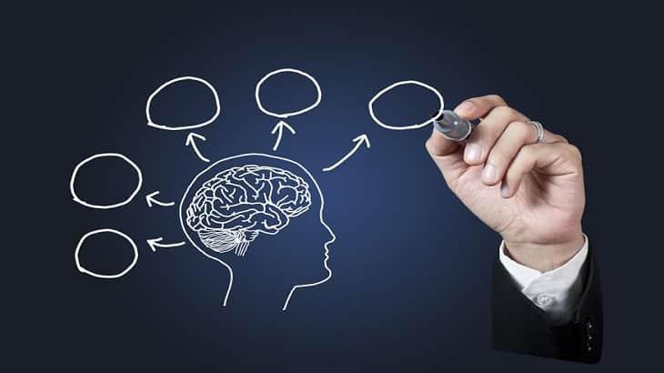 اختبارات شخصية في علم النفس من خلال الاسئلة
