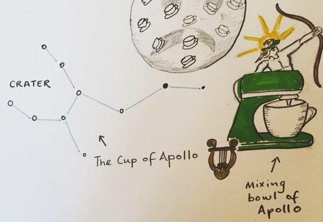 Deep Spaced Cup