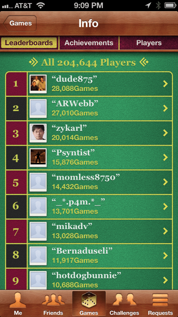 ticket to ride leaderboard