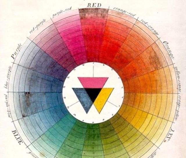 Moses_harris Color Wheel