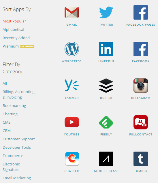 Complete list of apps supported by Zapier