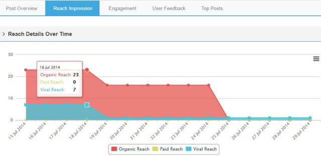 Create custom social media reports using SocialClout