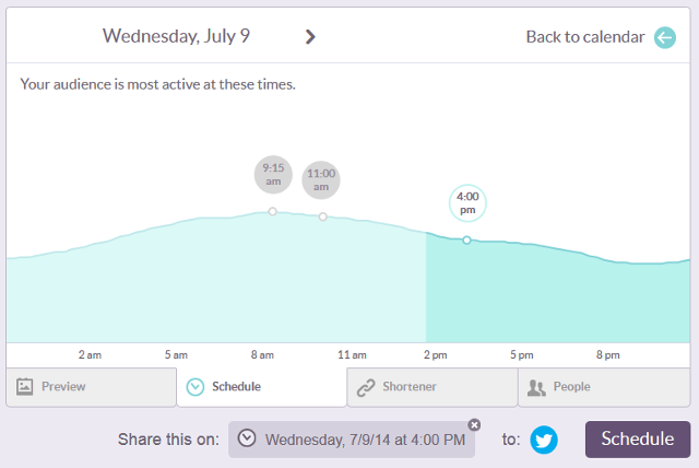 Full timeline when your audience is most active in Klout