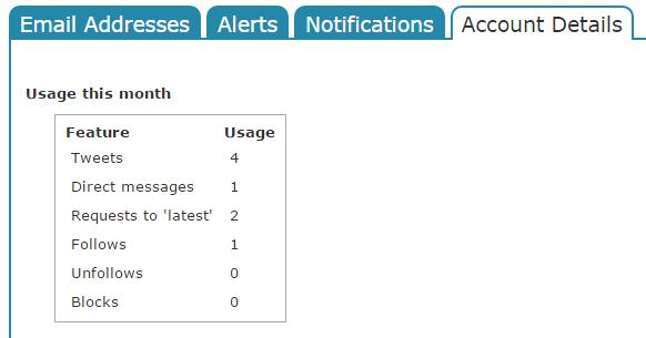 View tweets statistics in TweetyMail