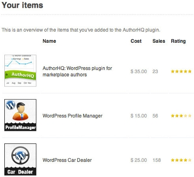 Best WordPress Plugin For Envato Marketplace Author