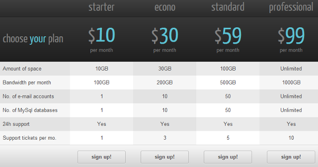 Best WordPress Plugin To Add Responsive, CSS3 Pricing Tables