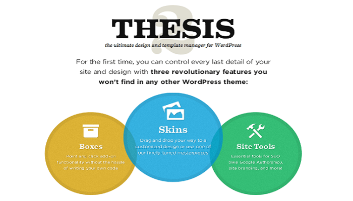 Thesis WordPress Theme Framework