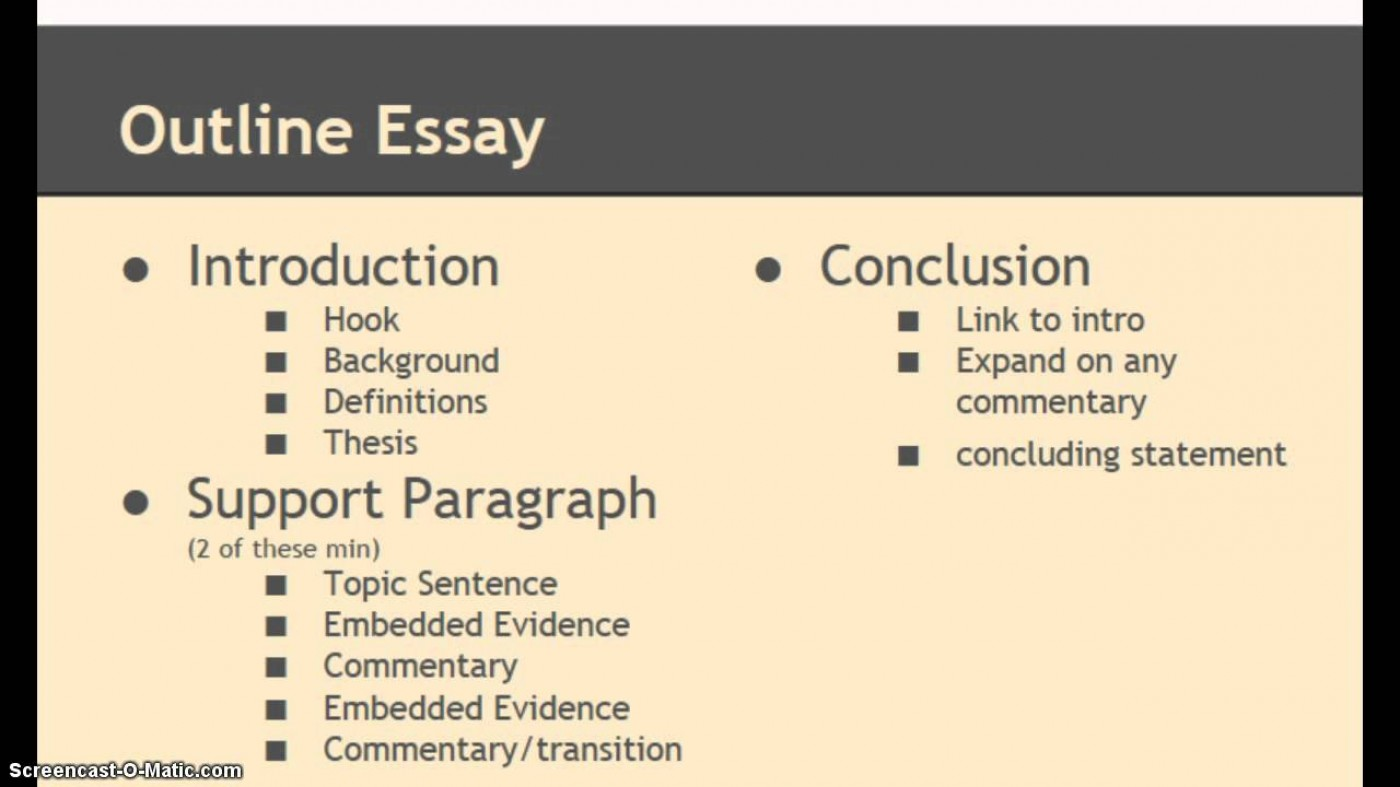 009 Opinion Essays Synthesis Essay Topics Rogerian Example