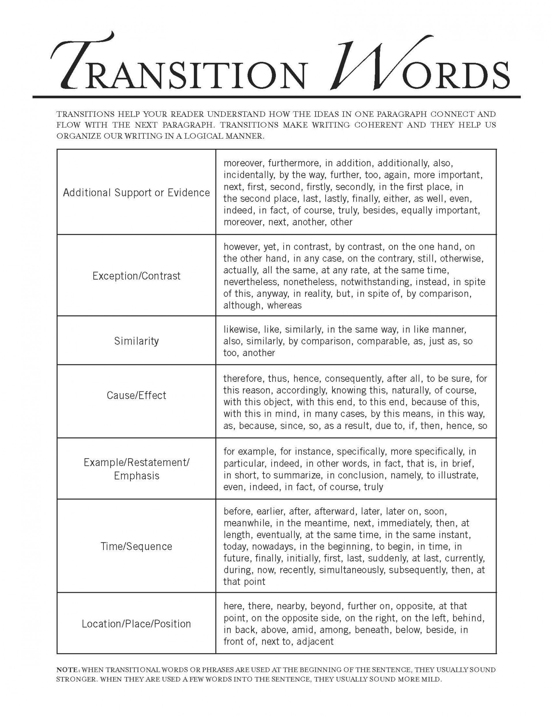 012 Quiz Worksheet Sequence Transition Word Examples Essay