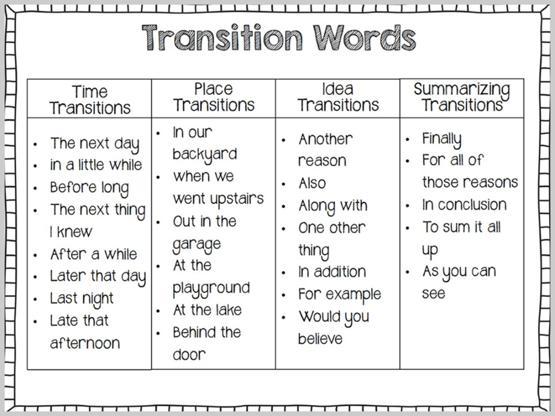 002 Essay Example Transition Words For Essays Thatsnotus