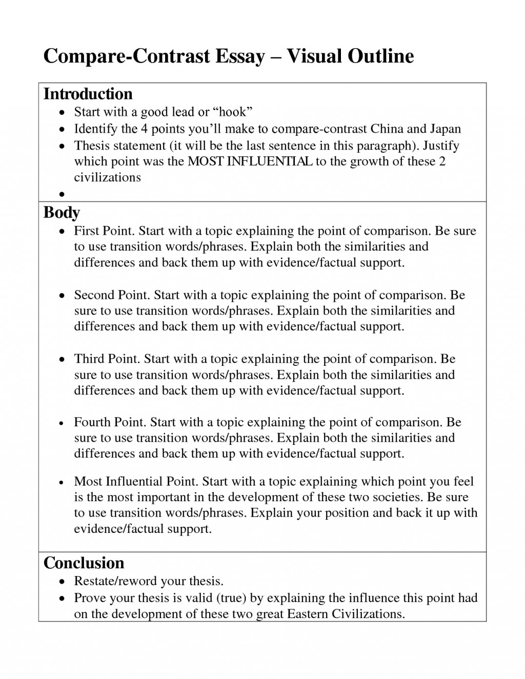 001 Essay Example Compare And Contrast Thatsnotus