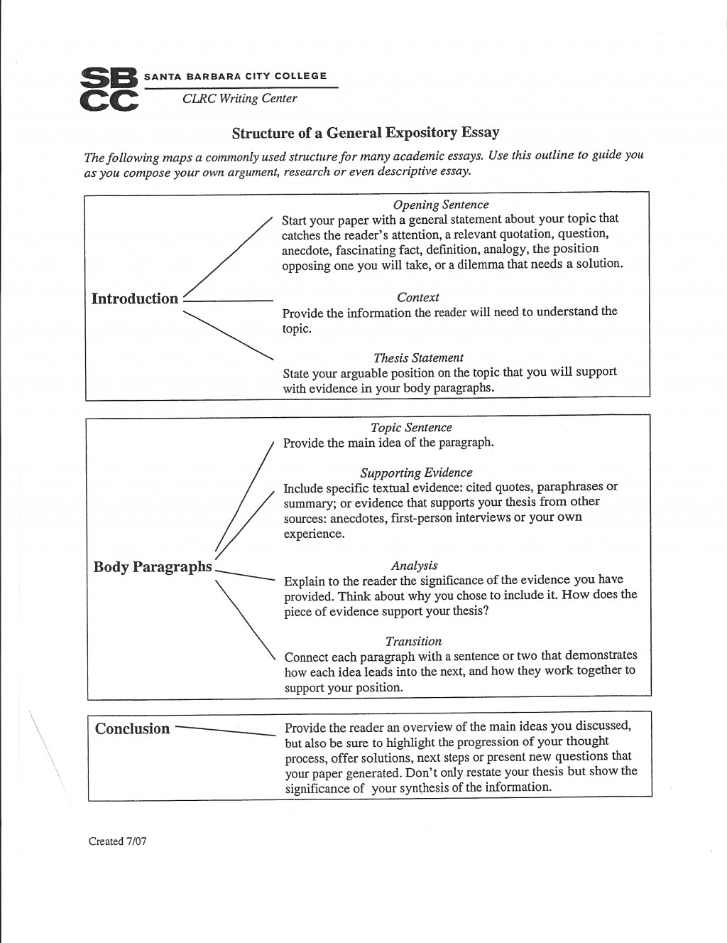016 Informative Essay Definition Example How To Write Main