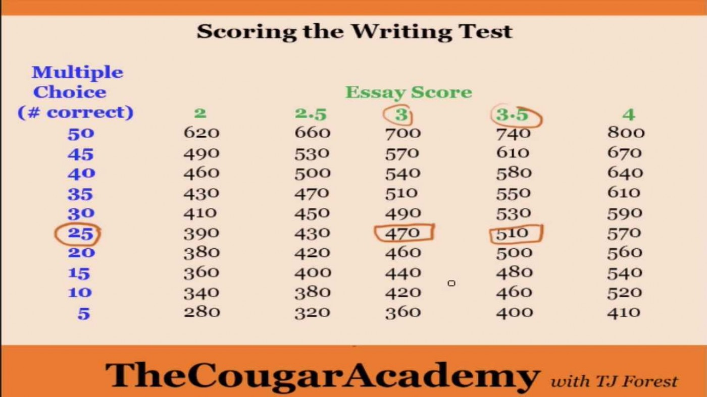 019 Essay Example Writing Hiset Samples Extended Response