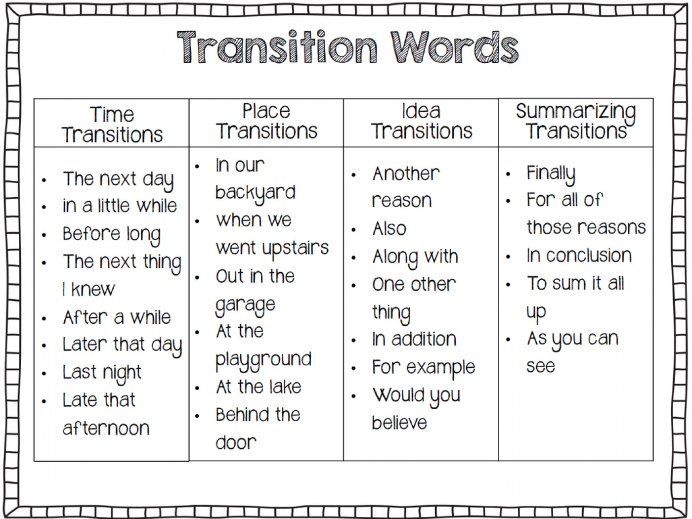 003 Essay Example For Transition Words Examples And Forms