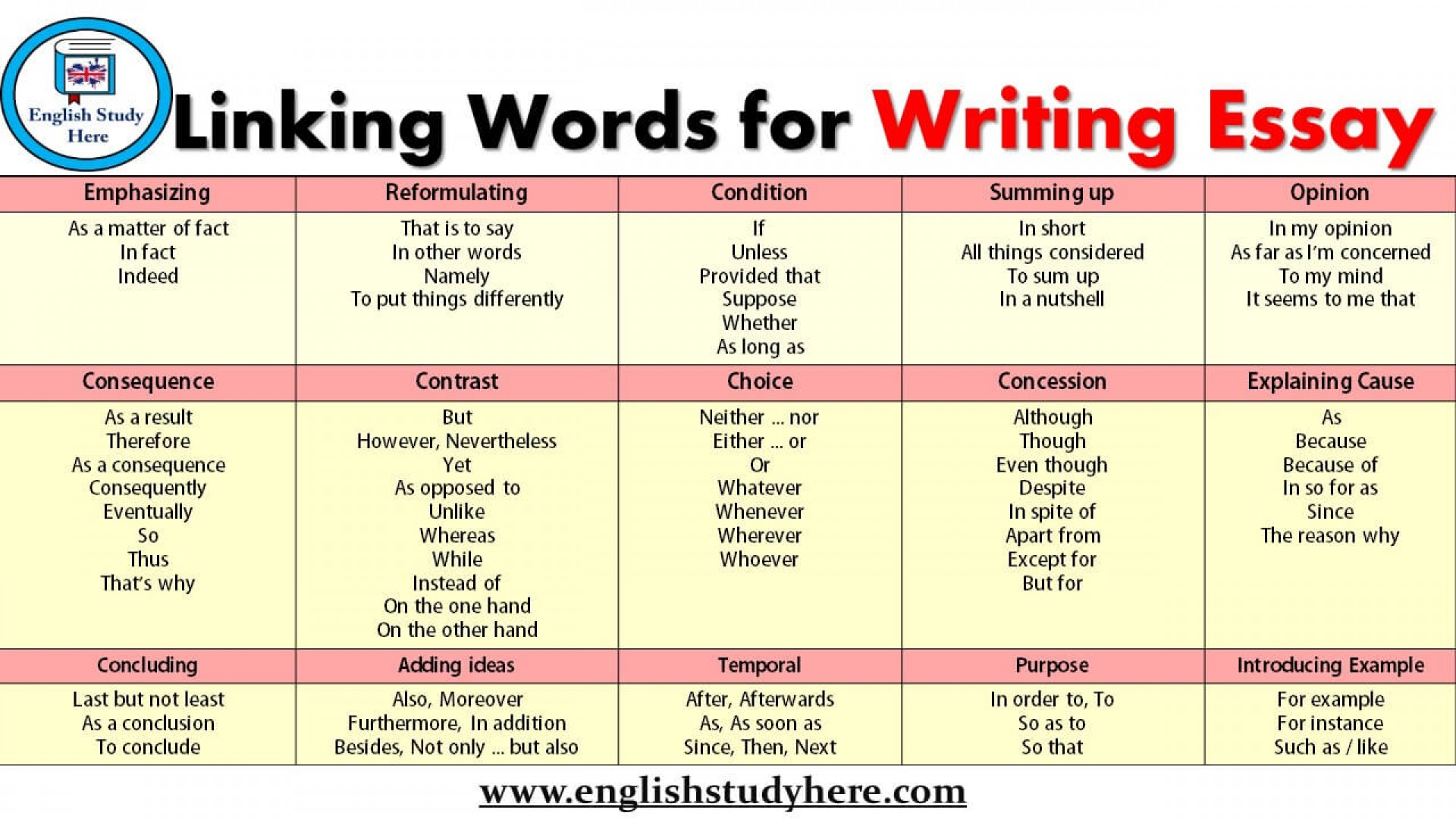 010 Essay Writing Linking Words Connecting For Essays