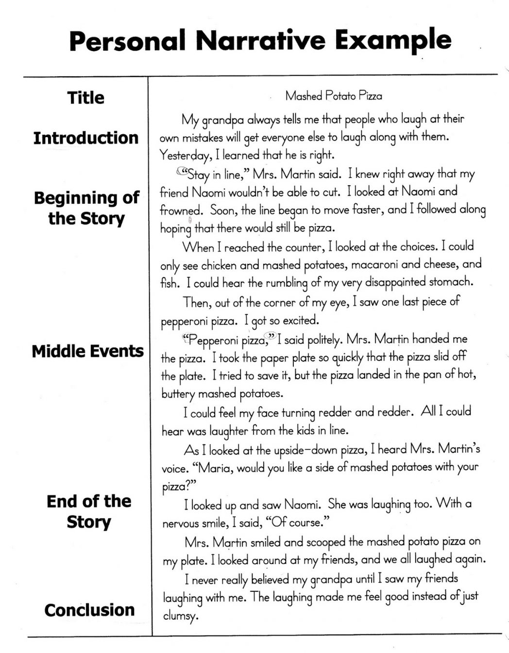 019 Narrative Essay Prompts Example Writing For Middle
