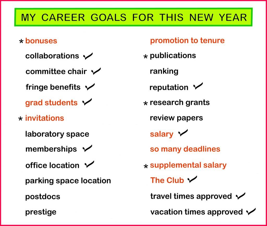 019 Essay Example Career Aspirations Long Term Goals