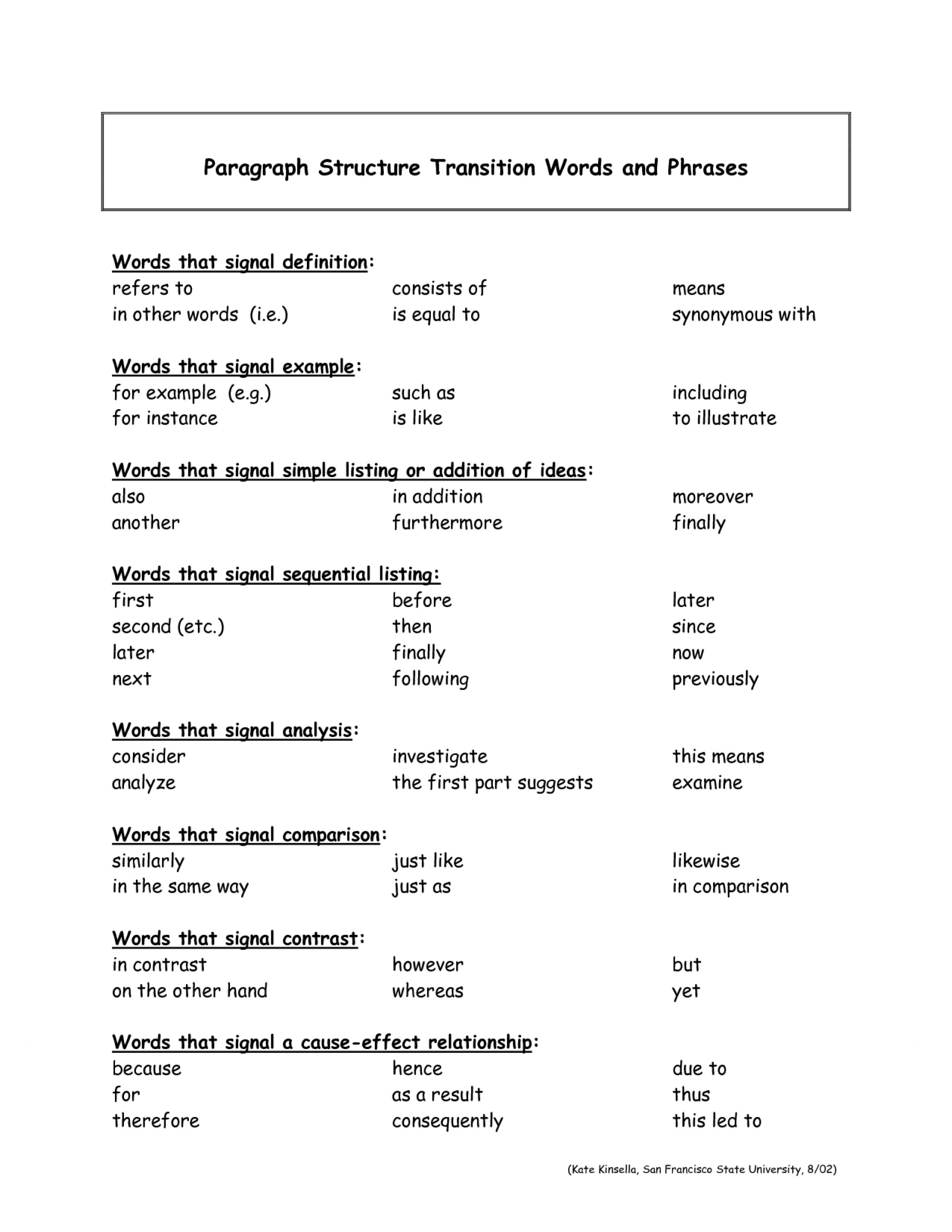 021 Essay Transitions Example Bunch Ideas Of Transition