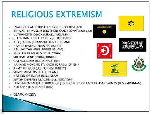 army-extremism