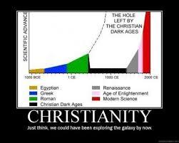 anti-Christian Internet Poster