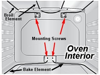 general electric oven wiring diagram wiring diagram general electric jkp15 oven timer stove clocks and