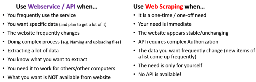 API calls with AutoHotkey