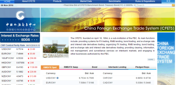 China Foreign Exchange Trade System joins R3 blockchain ...