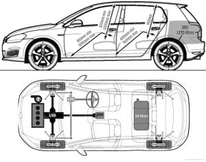 1997 Volkswagen Gti Spec | Wiring Diagram Database