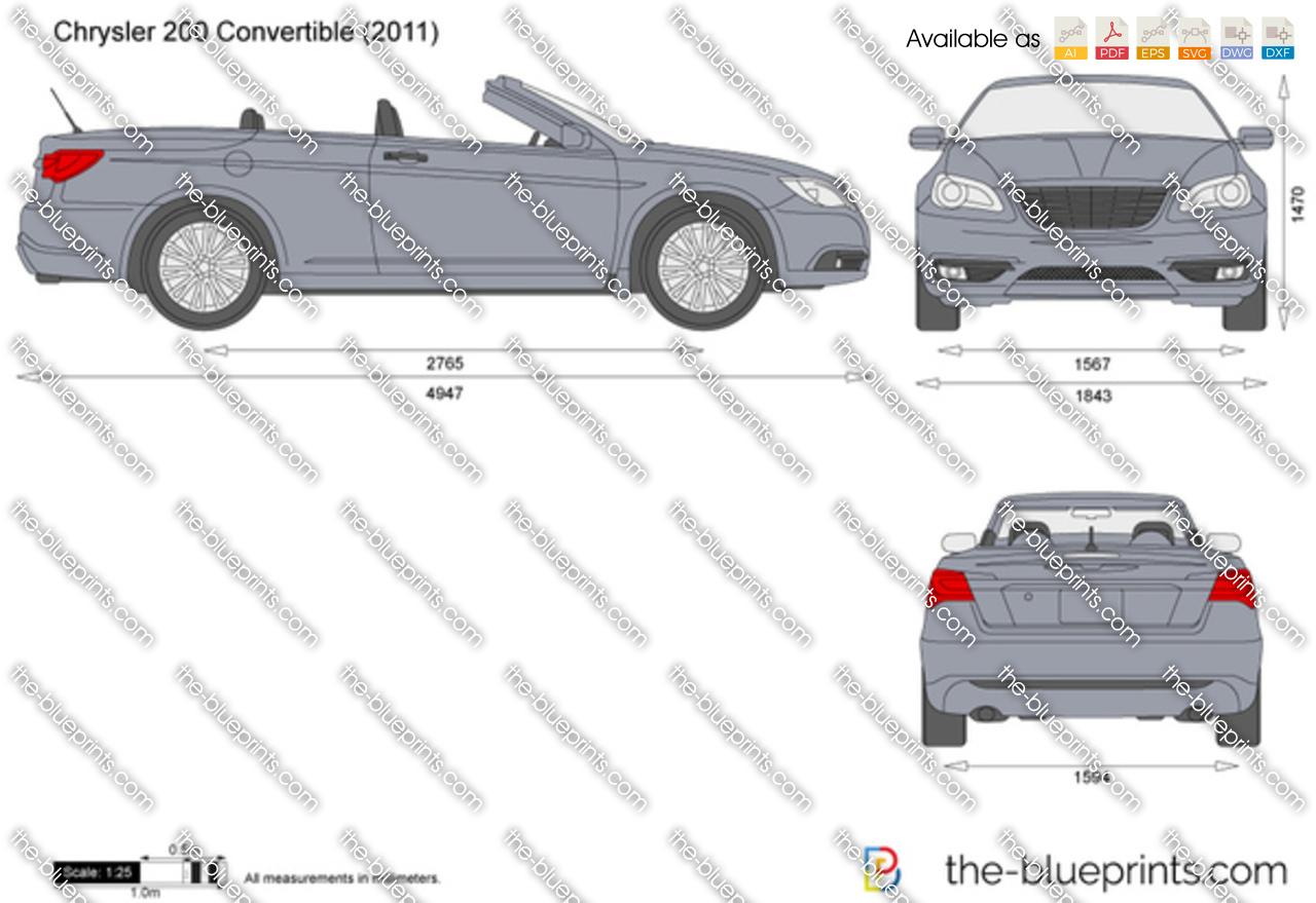 Kia Sportage Convertible