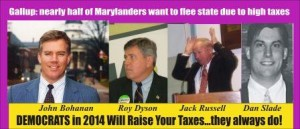 Nearly half of Marylanders want to flee high taxes in Maryland