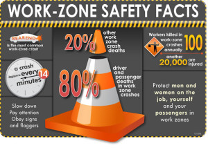 Work Zone Safety