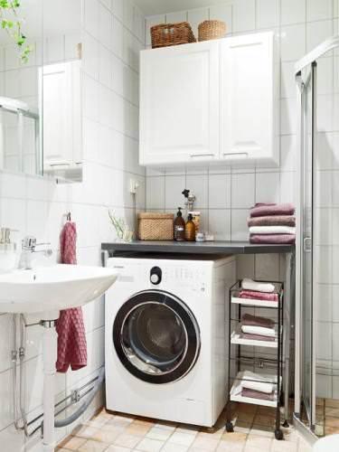 Small bathroom ideas: Integrated washing machine ... on Small Space Small Bathroom Ideas With Washing Machine id=26012
