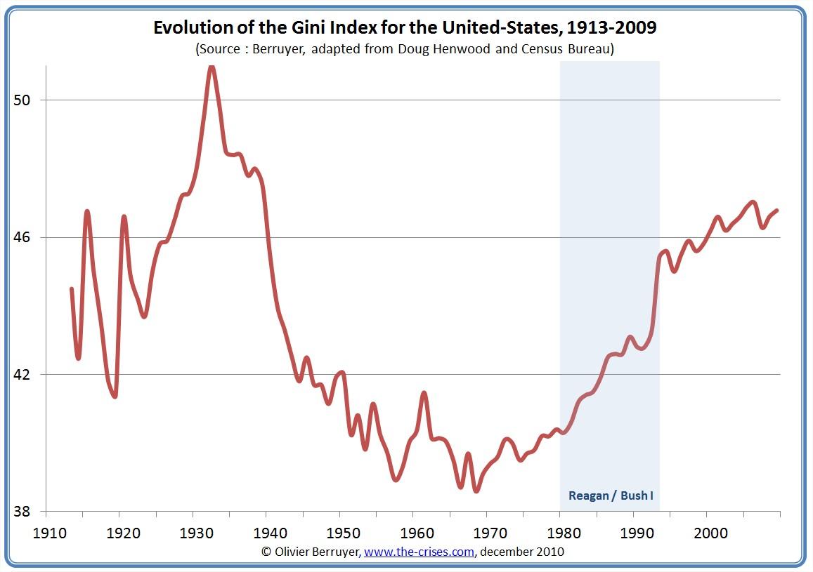 monetary sovereignty